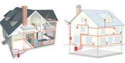 How Electricity Works in Your Home